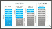 Deploying and Managing Linux with Windows Azure