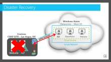 Windows Azure and Active Directory
