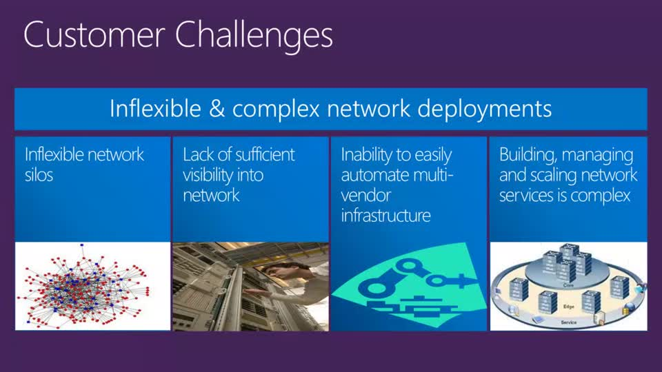 Virtual Network Functions in the Next Release of Windows Server