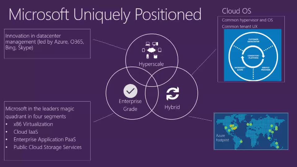 Introducing the NEW Microsoft Cloud Platform System