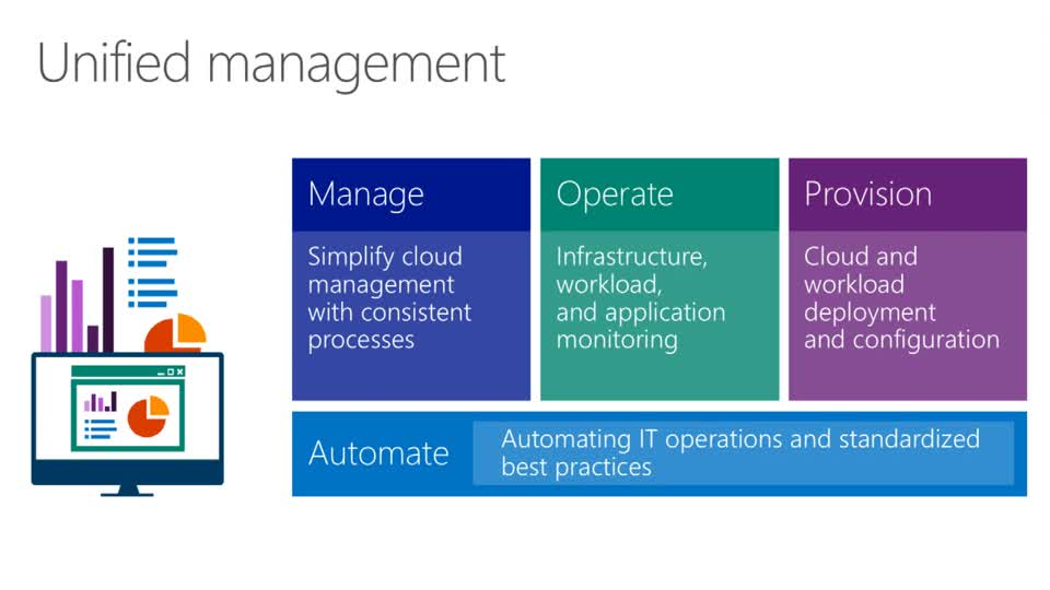 System Center 2012 R2 Service Manager in the Hybrid Cloud