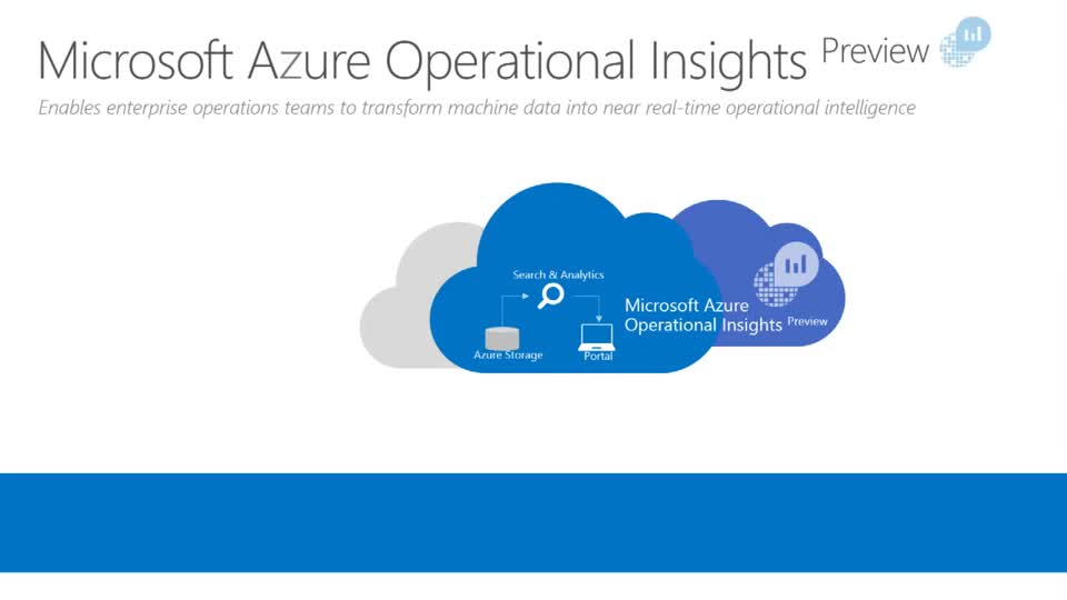 Introduction to the NEW Microsoft Azure Operational Insights Service with System Center Operations Manager