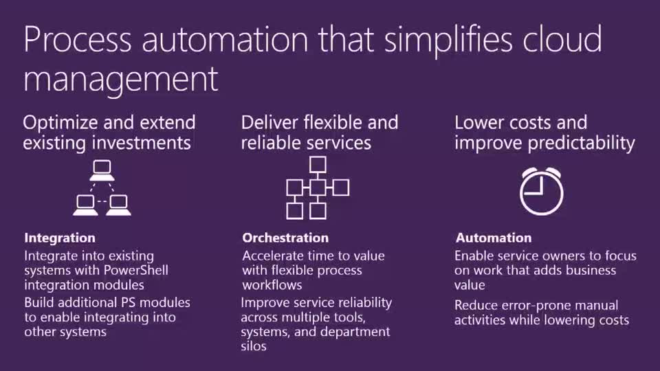 Introduction to the New Microsoft Azure Automation Service
