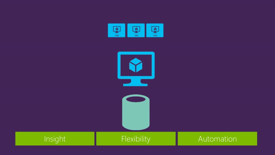 Storage Management in a Hybrid Cloud Environment with Windows Server and System Center