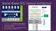 Architecting Software Defined Storage: Design Patterns from Real-World Deployments