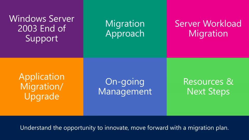 Preparing Your Server Roles and Infrastructure for Windows Server 2003 End of Support