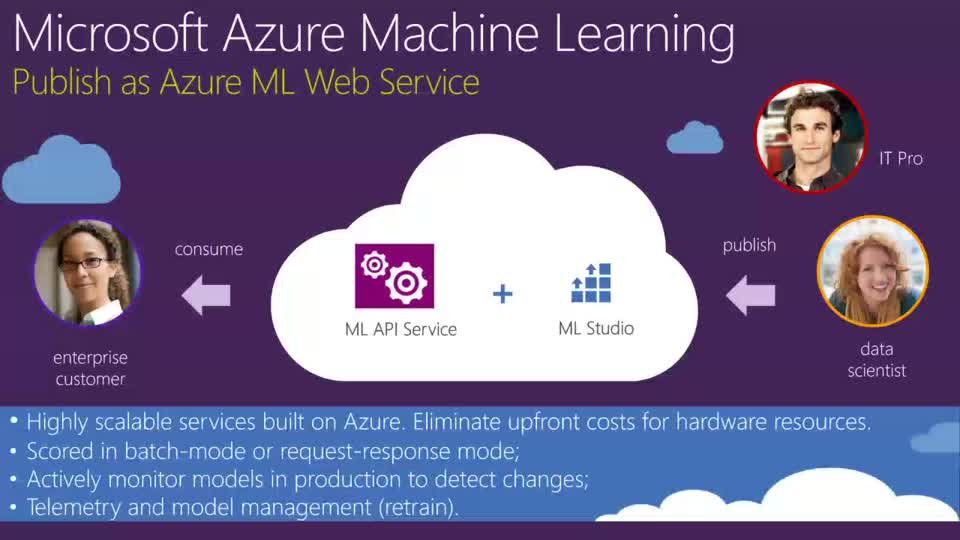 Introducing Microsoft Azure Machine Learning