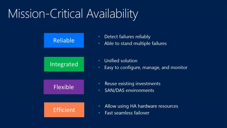 Microsoft SQL Server 2014 AlwaysOn (High Availability and Disaster Recovery)