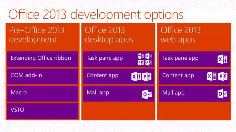Getting Started with Office 365 Development