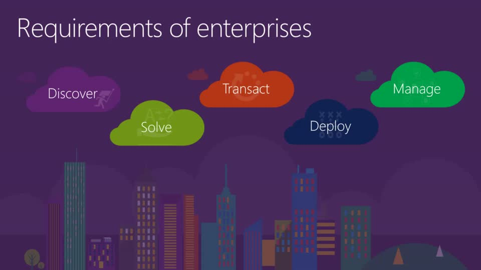 Microsoft Azure Marketplace: Sell and Monetize Your Apps and Services on Microsoft Azure