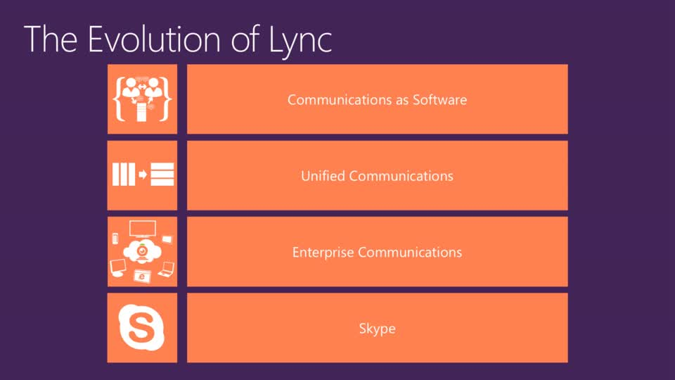 The Lync Developer Platform Demo Fest