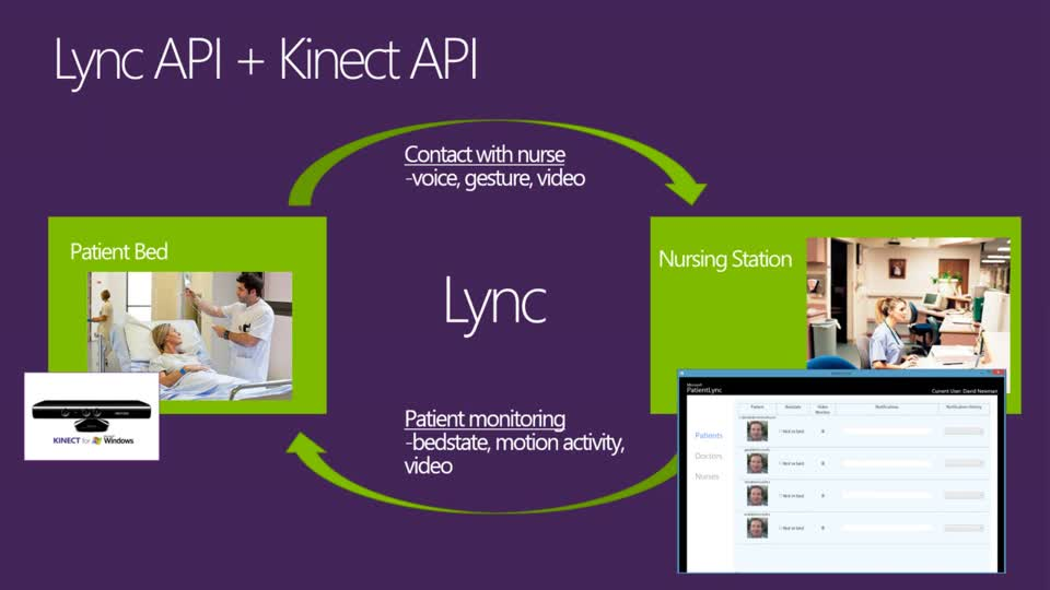 The Power of Lync and the Unified Communications Web API