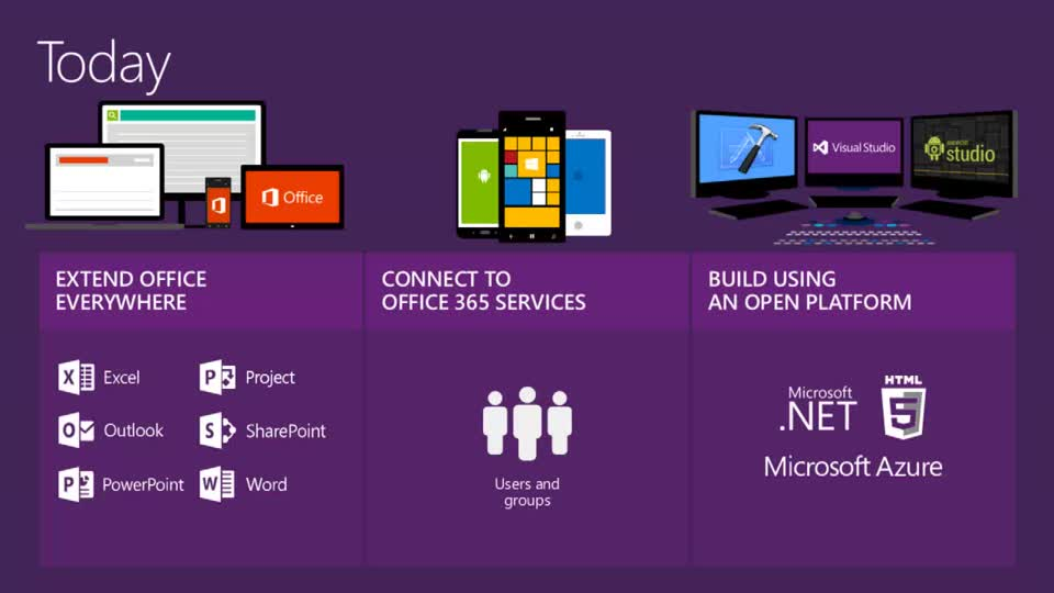 Developing Office 365 Cloud Business Apps with Visual Studio