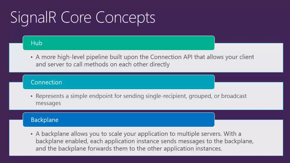 Building Real-Time Applications with ASP.NET SignalR