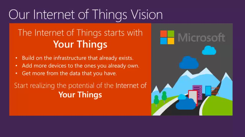 Windows for IoT Devices