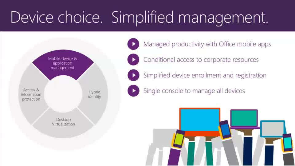 Enterprise Client Management with System Center Configuration Manager and Intune