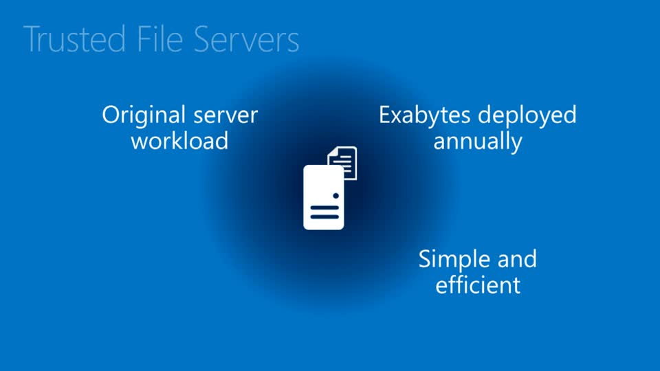 BYOD for File Server Home Folders: Understanding, Deploying and Managing Work Folders in Windows Server 2012 R2
