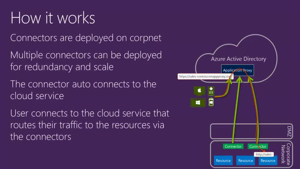 Free Your Apps: Introducing Microsoft Azure Active Directory Application Proxy and Windows Server Web Application Proxy