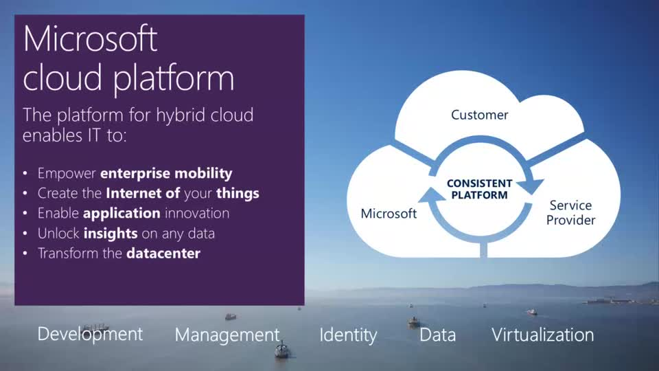 Optimizing Your Datacenter with Windows Server, System Center, and Microsoft Azure