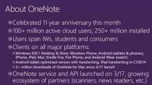 Microsoft OneNote: Capture, Organize, and Share Notes across Devices