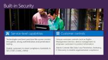Overview of Security and Compliance in Office 365