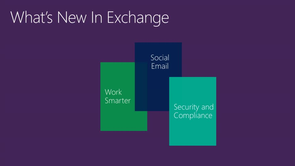 What's New in Microsoft Exchange Online