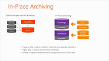 eDiscovery and Organizational Search in Microsoft Office