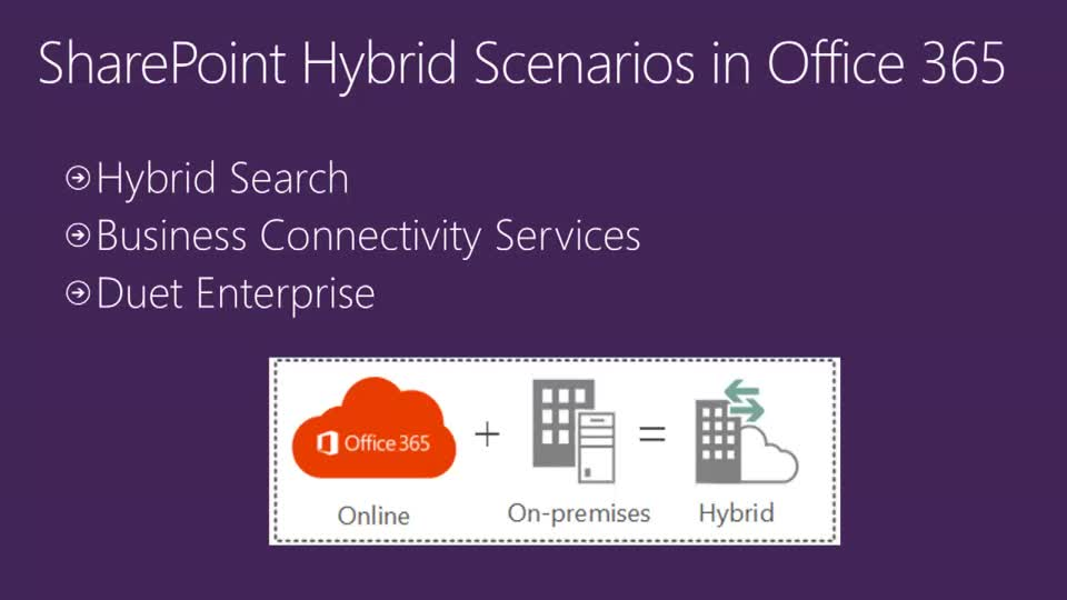 Overview of Microsoft SharePoint 2013 and Office 365 Hybrid Scenarios