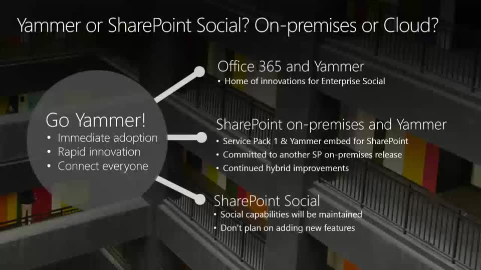 Microsoft SharePoint Server 2013 on Premises and Yammer Deployment Guidance