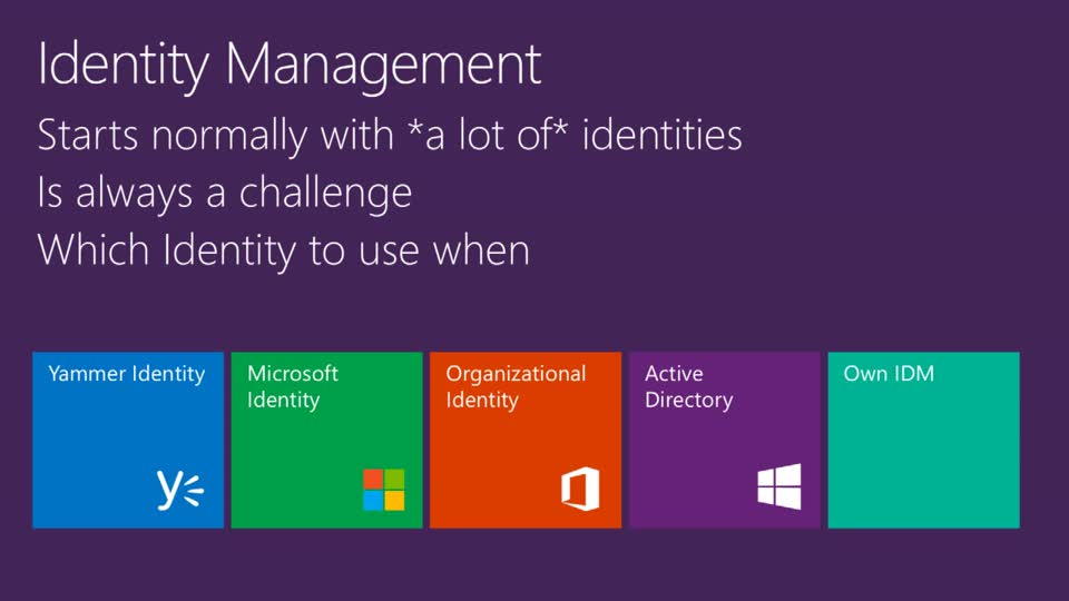Yammer Identity and User Management