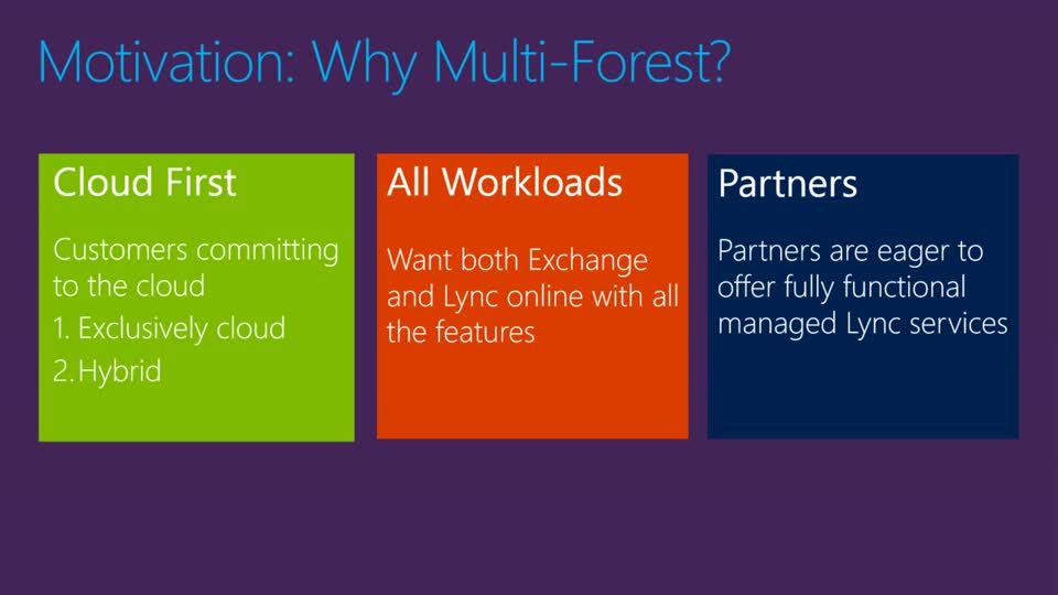 Microsoft Lync Deployment Options and the Multi-Forest Architecture