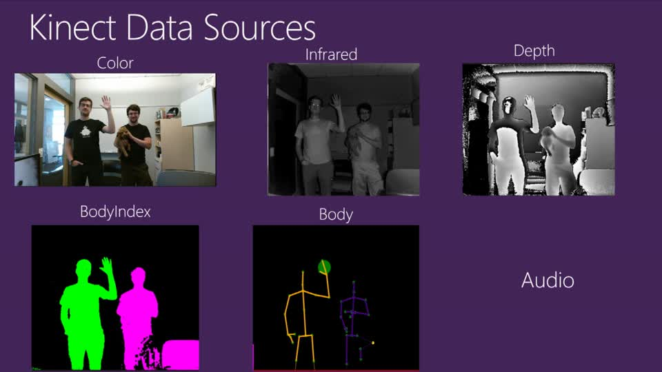 Kinect in Your Apps - Build to Amaze!