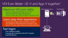 Non-Persistent VDI: Optimize Your Environment with App-V and UE-V