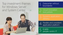Introduction to Windows Server 2012 R2