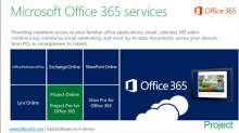 The Right Project Management Solution: From Microsoft SharePoint Online to Project Online