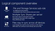 Windows Server Work Folders overview – my corporate data on all my devices
