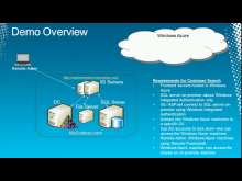 Connecting Cloud and On-Premises Applications Using Windows Azure Virtual Network