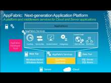 Introduction to Windows Azure AppFabric Composite Applications