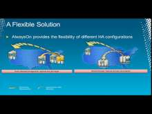 "Microsoft SQL Server Code-Named ""Denali"" AlwaysOn Series,Part 1: Introducing the Next Generation High Availability Solution"