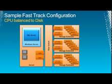 Fast Track Data Warehouse Version 3.0 New Features and Best Practices