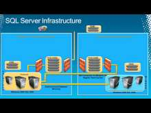 High Availability and Disaster Recovery Customer Panel: Architectures and Lessons Learned