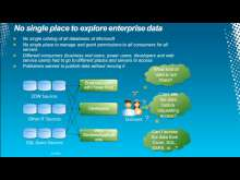 Using Cloud (Microsoft SQL Azure) and PowerPivot to Deliver Data and Self-Service BI at Microsoft
