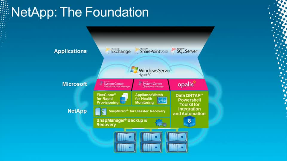 Innovative Storage and Data Management Strategies to Power Your Microsoft Enterprise Applications