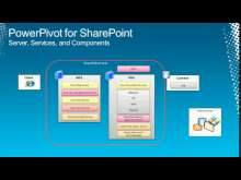 Deploying and Managing Microsoft SQL Server PowerPivot for SharePoint
