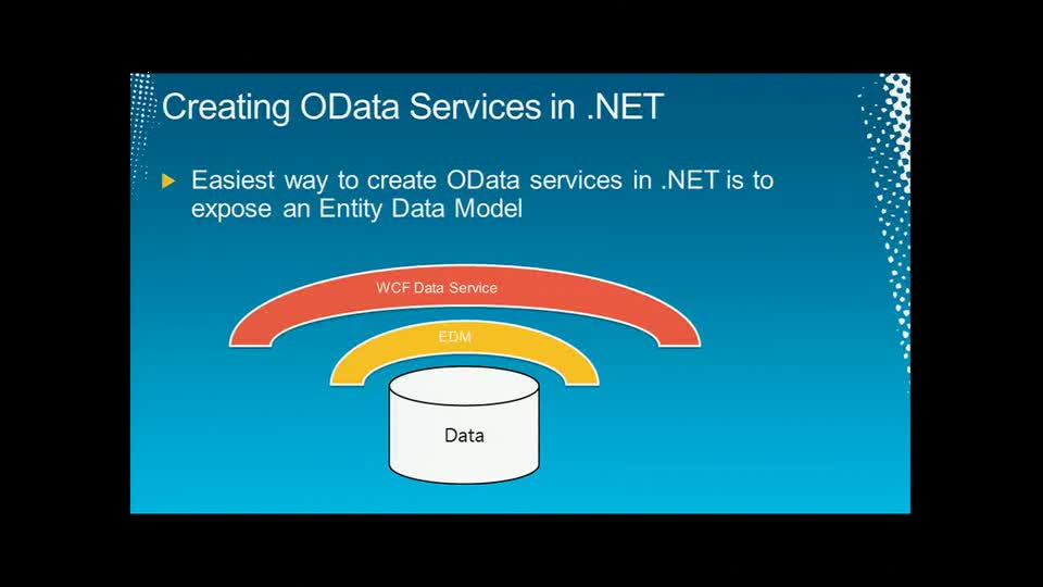 Creating and Consuming Open Data Protocol (OData) Services