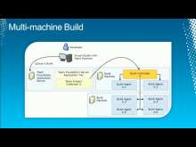 Team Build 2010: From Build Definition to Custom Workflow Activities in 75 Minutes