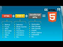 Application Development with HTML5