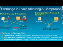 Archiving and Discovery in Microsoft Exchange 2010 SP1 and Exchange Online (Repeats on 5/18 at 5:00pm)