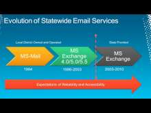 Microsoft Exchange Online in Microsoft Office 365: Migration Case Study