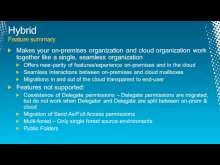 Microsoft Exchange Server and Microsoft Office 365: How to Set Up a Hybrid Deployment